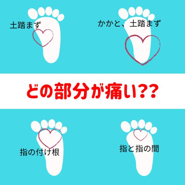 足裏の痛み